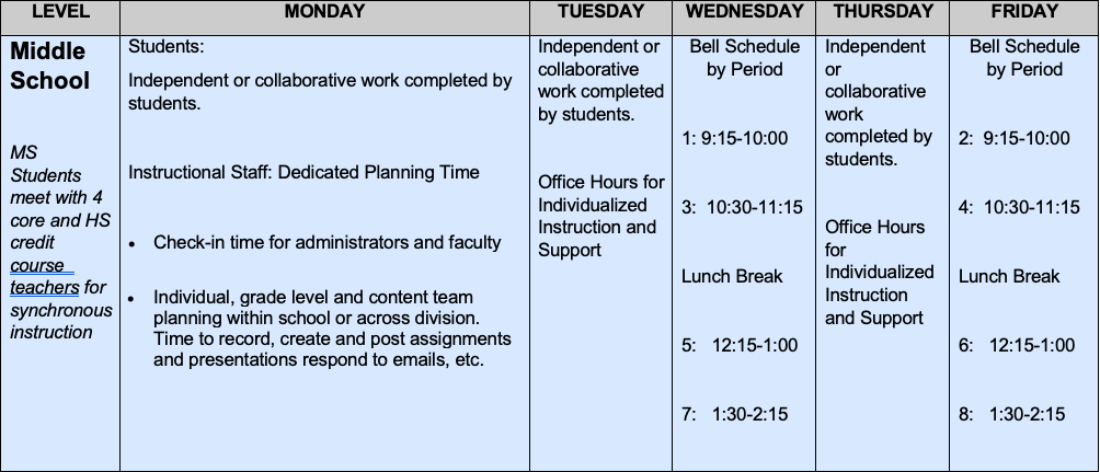 distance learning schedule 2020